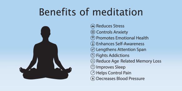 Meditation health benefits for body, mind and emotions, raster infographic with icons set